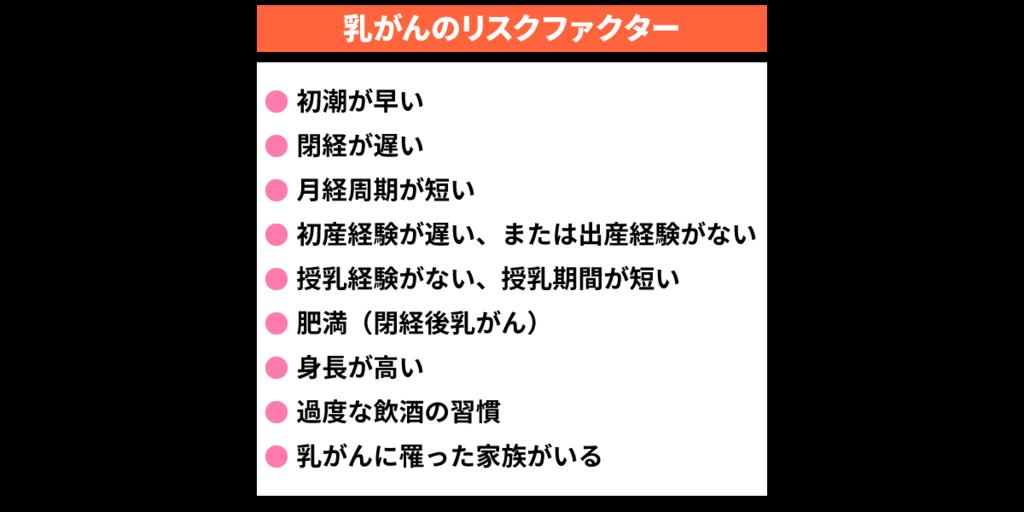 出典:木下貴之 (監修), 田村研治 (監修)『国立がん研究センターの乳がんの本』(2018),p.9の表を改編